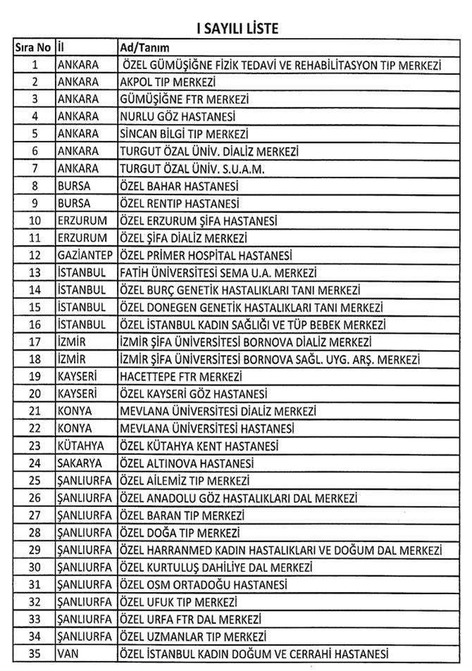 Kapatılan FETÖ ilişkili kuruluşların listesi yayımlandı galerisi resim 1