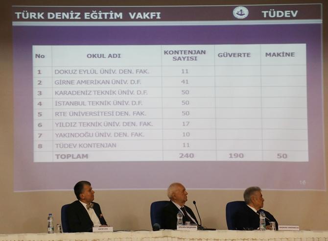 Türk Deniz Eğitim Vakfı Olağan Genel Kurulu yapıldı galerisi resim 9