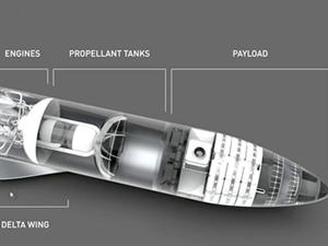 SpaceX, BFR'nin yapımı için Los Angeles Limanı'nı kiraladı