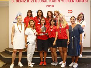 Deniz Kızı Ulusal Kadın Yelken Kupası'nın sahibi 'Eker Kadın Yelken Takımı'