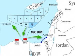 Güney Kıbrıs ile Mısır, boru hattı anlaşması imzaladı