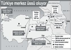 Türkiye Petrol Üssü Oluyor