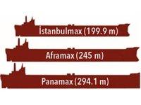 Üç üniversite 'İstanbulmax Projesi' için çalışıyor