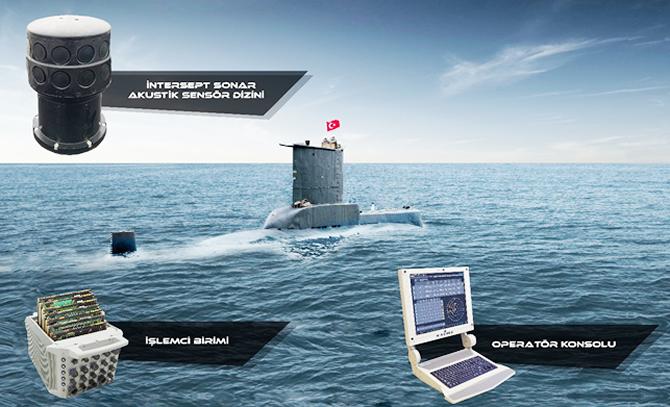 sonar-sistemi,-denizaltilarimizda-kullanilmaya-baslandi.jpg